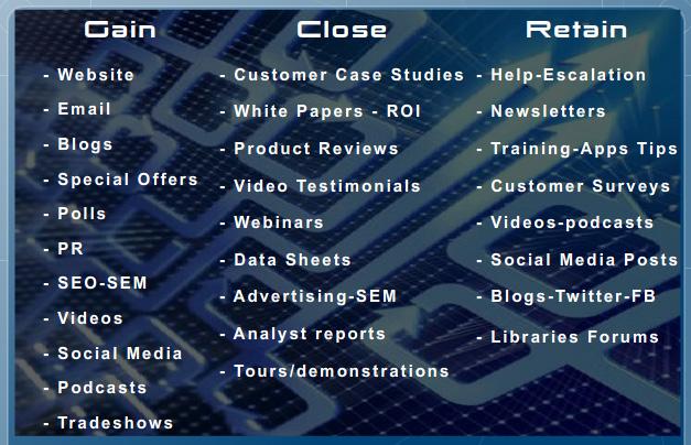 gain-retain-chart-2